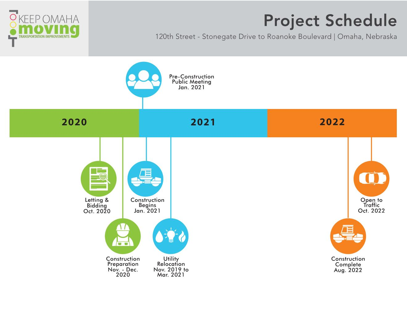 120th_St_Project_Schedule_Jan_2021.jpg